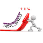 Revalorisation des retraites AGIRC/ARRCO : <br/>+1% au 1<sup>er</sup> novembre 2019